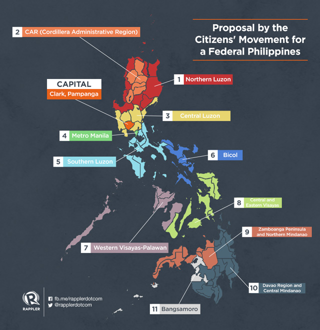 How many states should PH have under federalism?