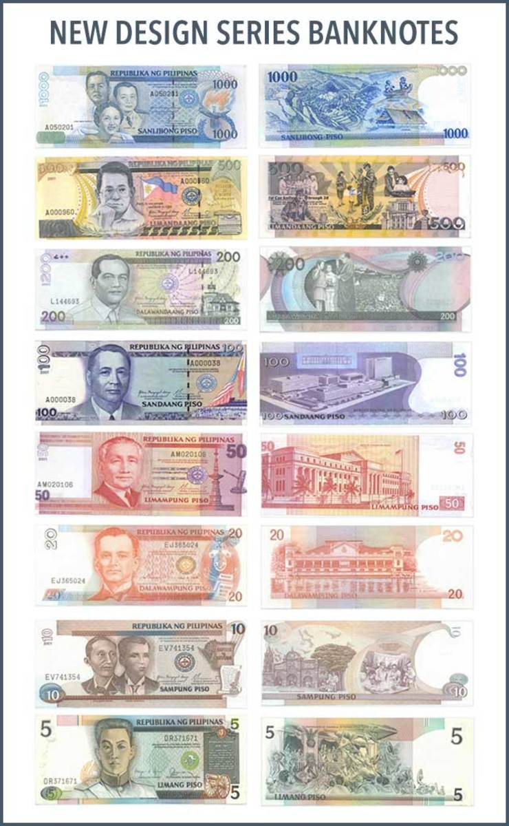 philippine money Money coins from philippines in front of a 20 peso banknote philippines money 1 peso coins on banknotes from philippines philippines paper money philippines bank notes.