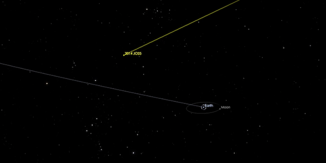 Large asteroid to hurtle past Earth on April 19