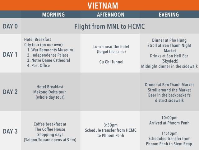 Tips Berwisata Ke Vietnam Dan Kamboja Selama 6 Hari Dan Hanya Butuh