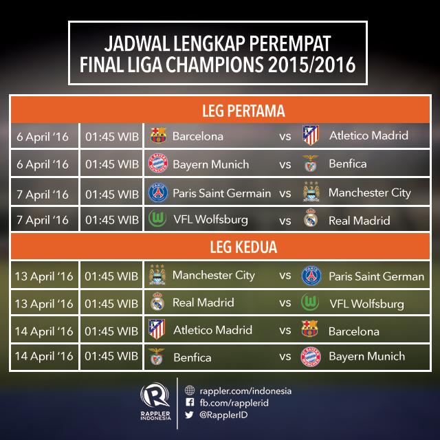 Jadwal Dan Hasil Perempat Final Liga Champions 2015 2016