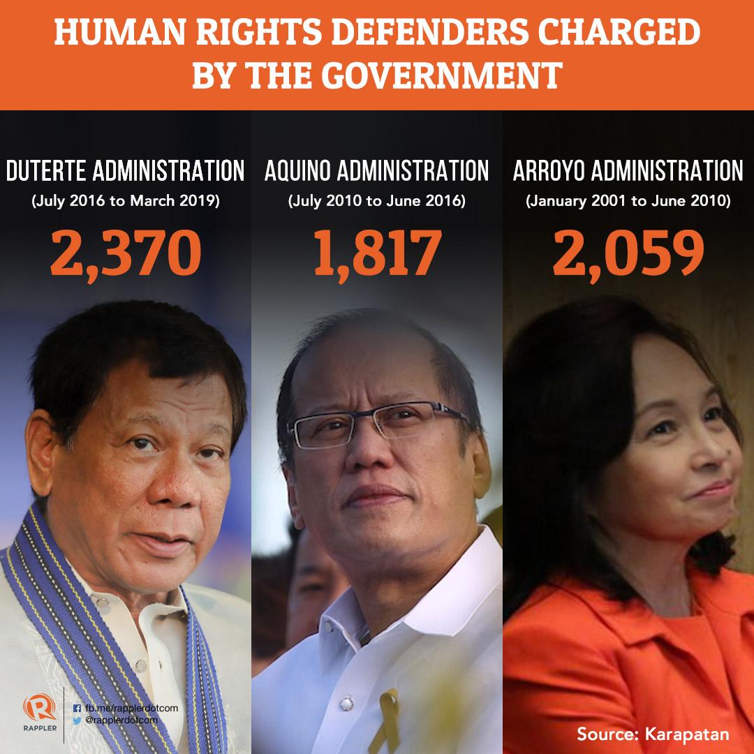 Duterte's war on dissent