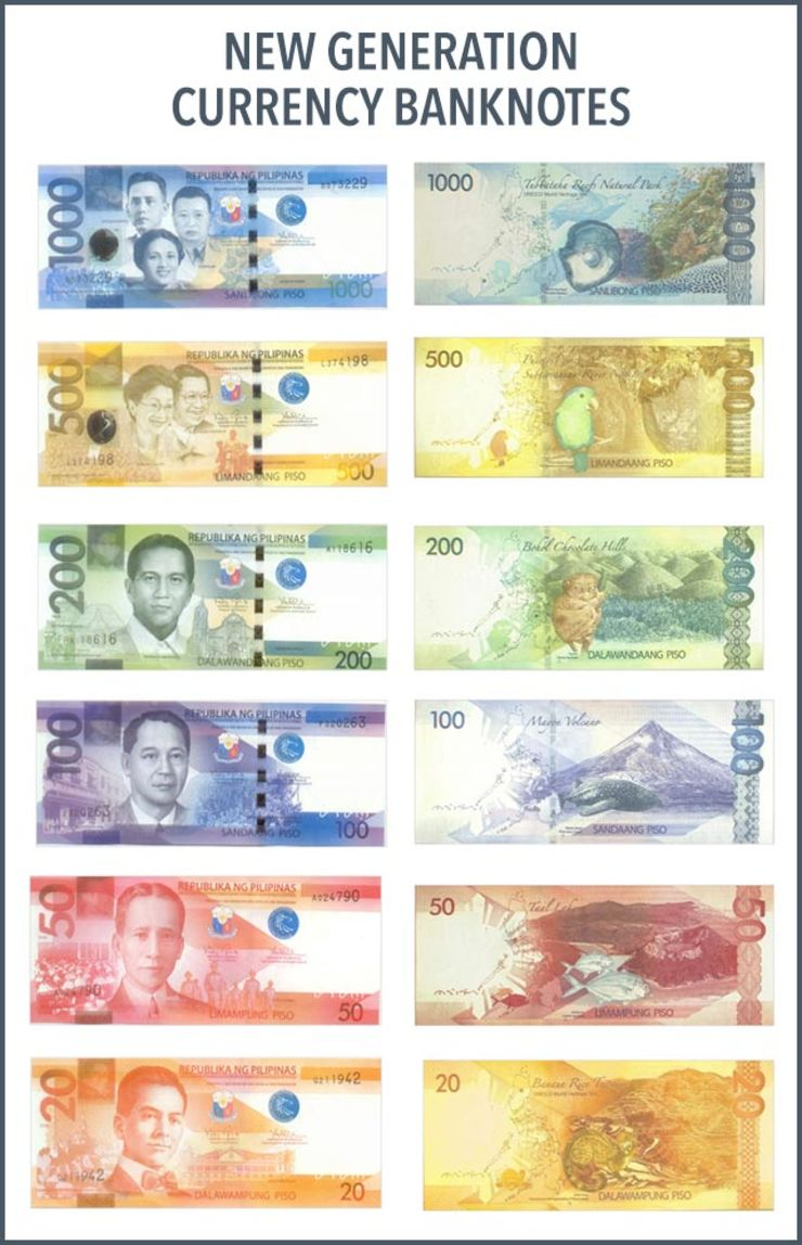 Design Of The New Philippine Banknotes