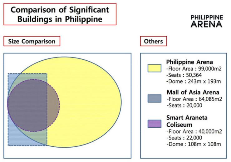 Fast facts iglesia ni cristos philippine arena malvernweather Image collections