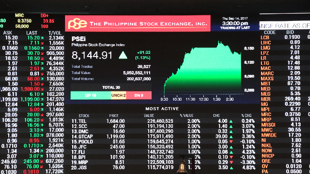 How to Invest In the Philippine Stock Market - Tutorial ...