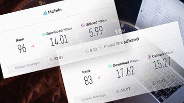 PH declines in Ookla Speedtest Global Index for April 2018
