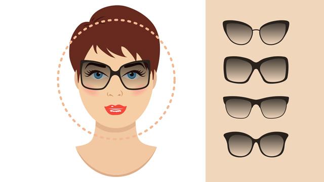 Pentingnya memilih bingkai sunglasses yang sesuai dengan bentuk wajah c4e992424b