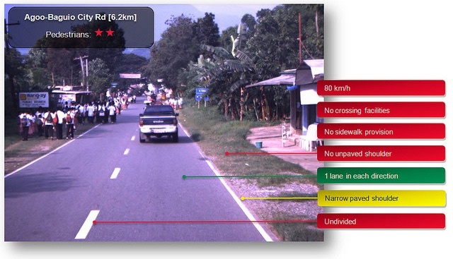 ROAD ASSESSMENT. This is what iRAP takes note of when it assesses roads for safety risks. Photo from iRAP