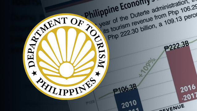 FACT CHECK: DOT's 'misleading' tourism graphs in 2017 report