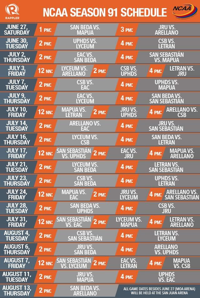 NCAA Season 91 basketball schedule