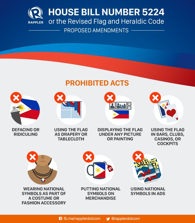 How To Sing Ph National Anthem And Display Symbols In Proposed Flag