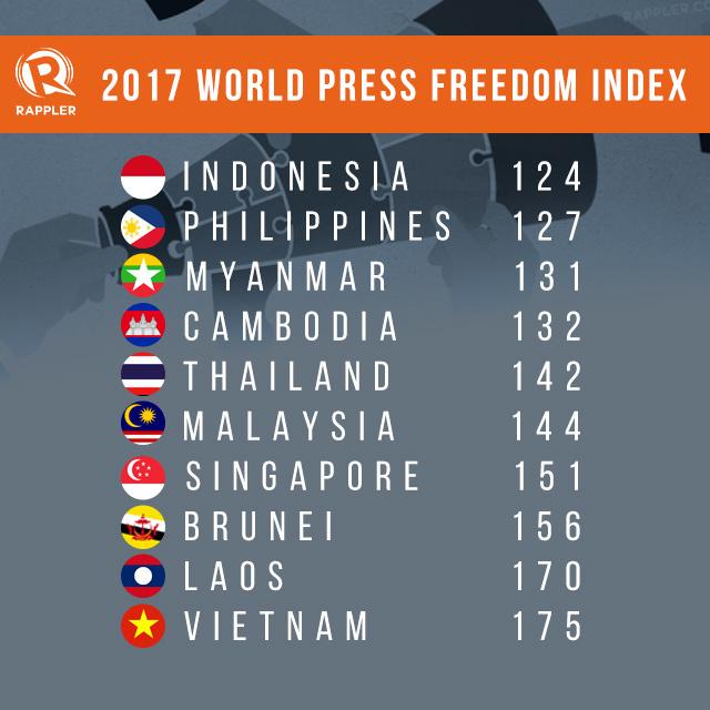 press-freedom-index_DE495EE1048D43B7AB9A