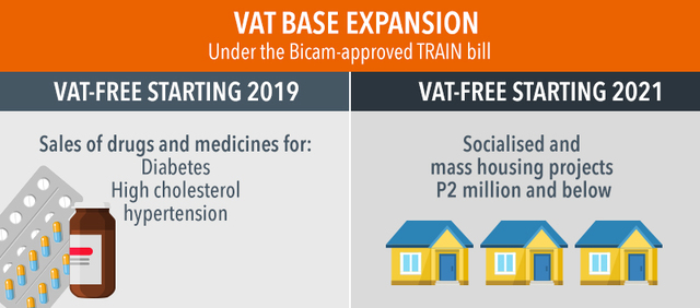 Vat On Train Tickets >> Duterte Signs 1st Tax Reform Package Into Law