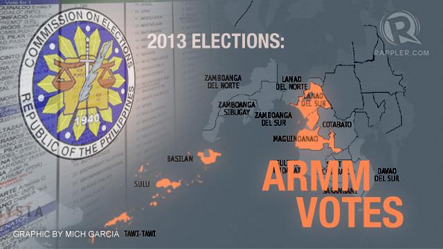2013 Elections: ARMM Votes