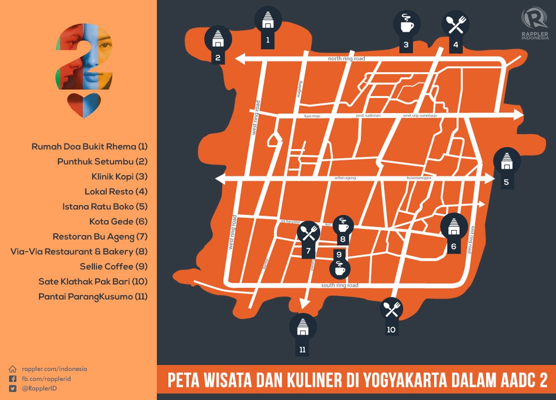 16 Lokasi Wisata Jogja Ada Apa Dengan Cinta 2 - Rental Motor Jogja