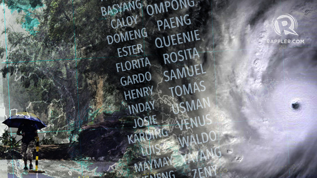 list pagasa s names for tropical cyclones in 2018