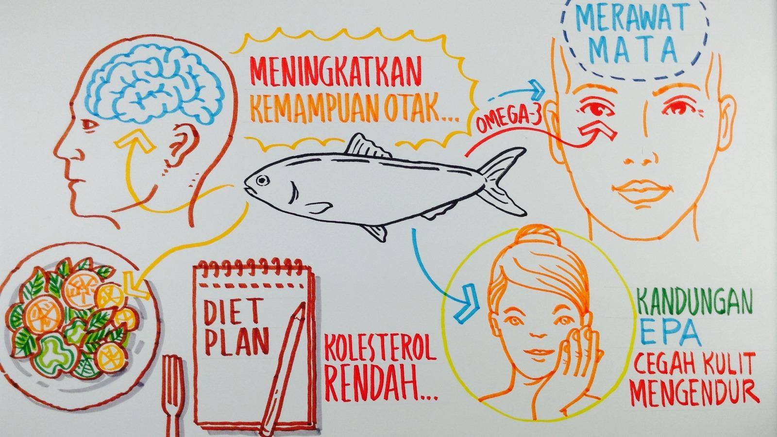 Manfaat-Mengonsumsi-Ikan-Bagi-Kesehatan