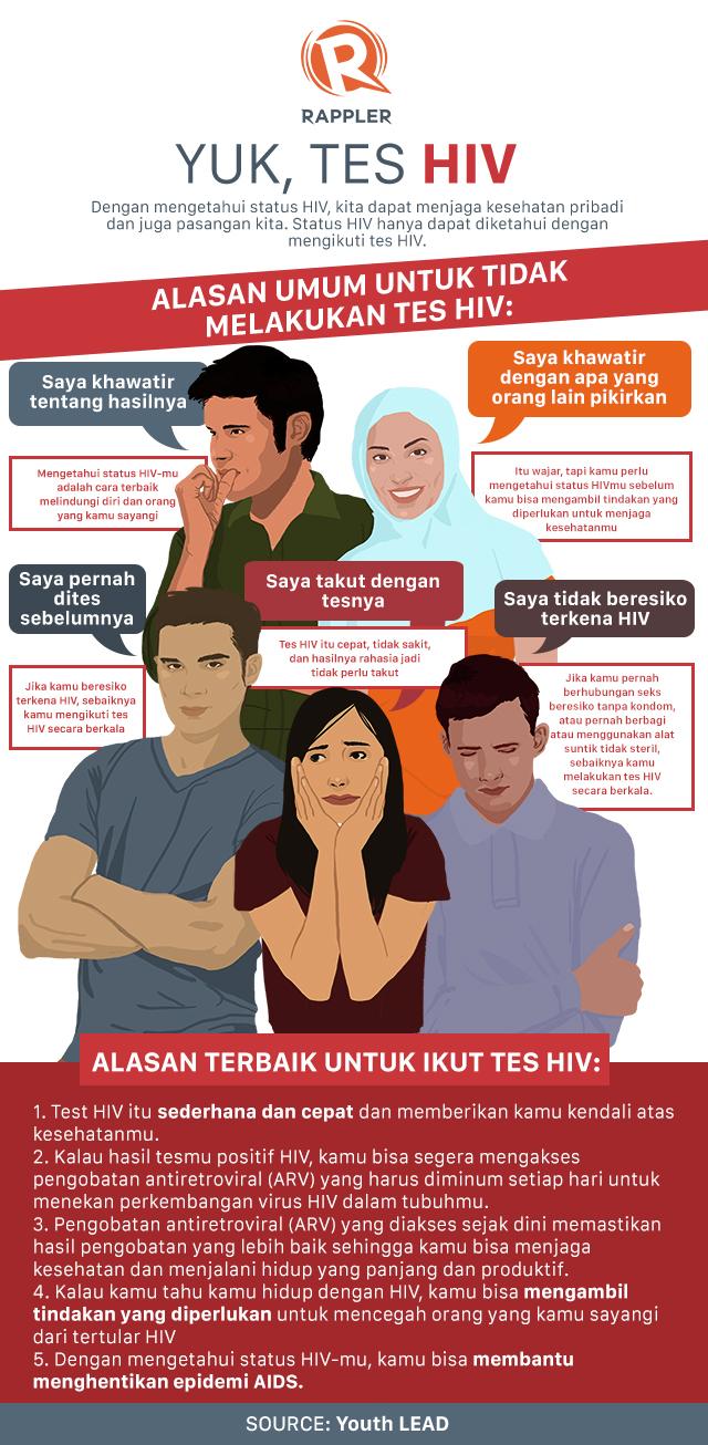Yuk, tes HIV