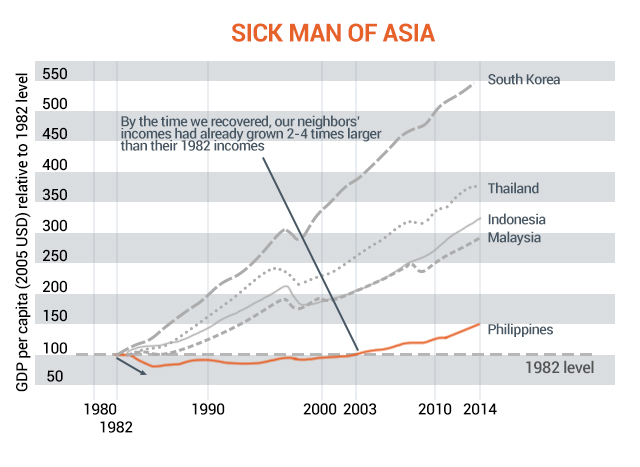economy asian single men The growthop, the premium destination for cannabis news and views.