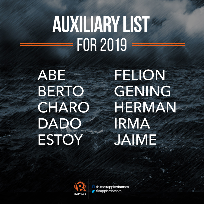 LIST: PAGASA's Names For Tropical Cyclones In 2019