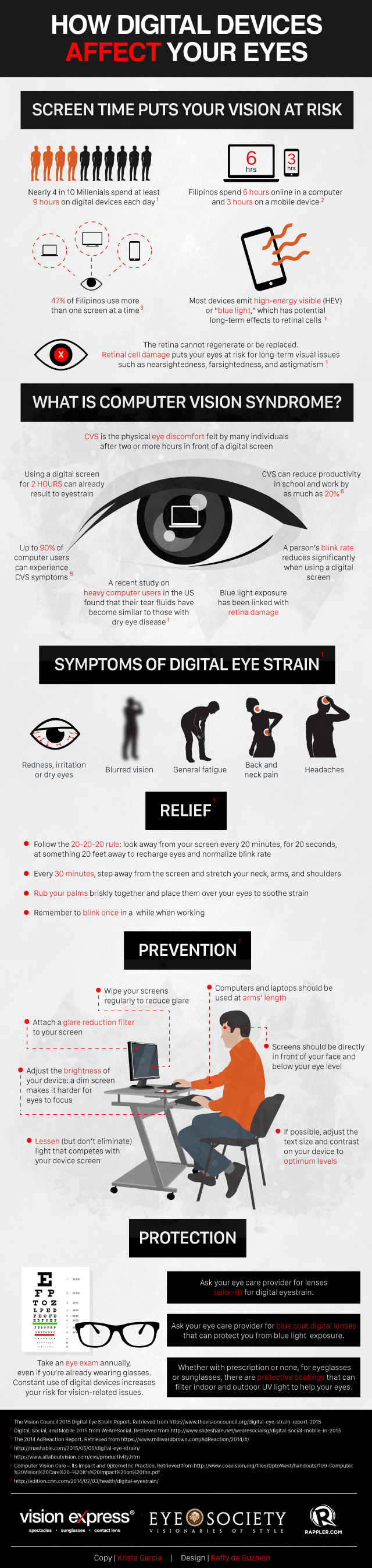 INFOGRAPHIC: How digital devices affect your eyes