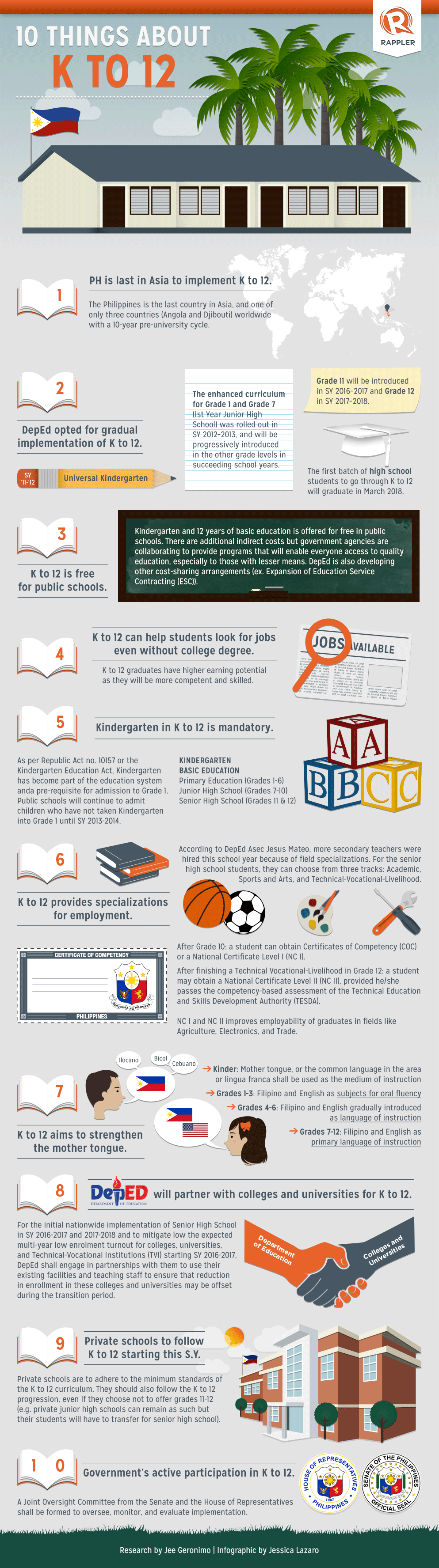 INFOGRAPHIC: 10 things about K to 12