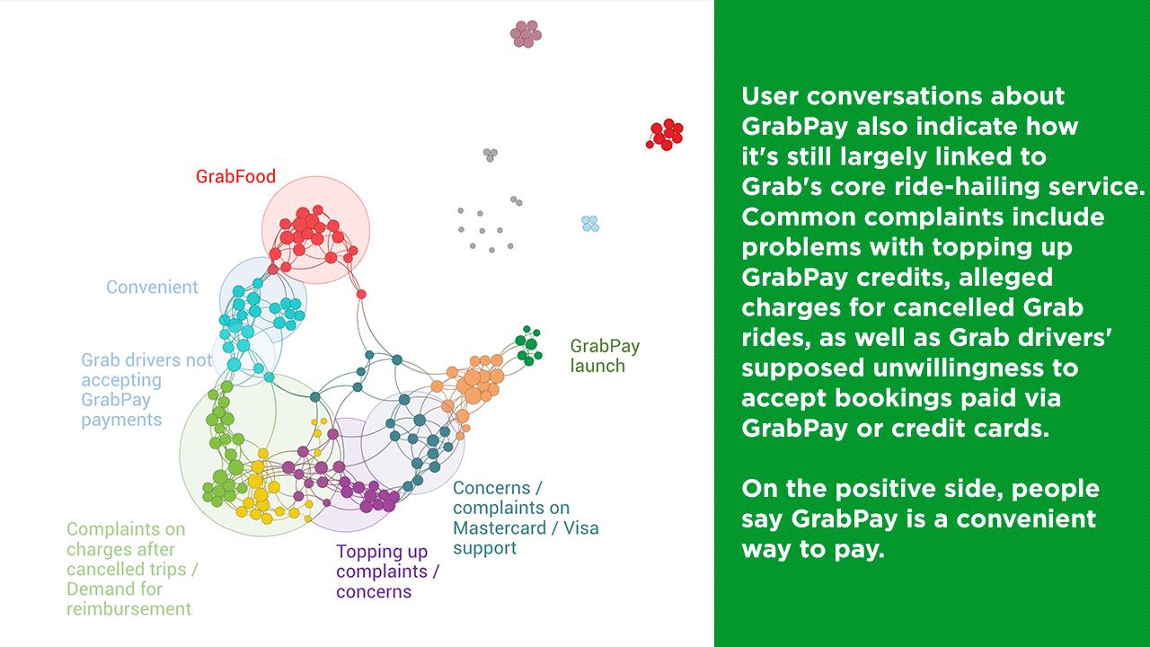 Coins ph, GCash, GrabPay, PayMaya: Who's leading the mobile