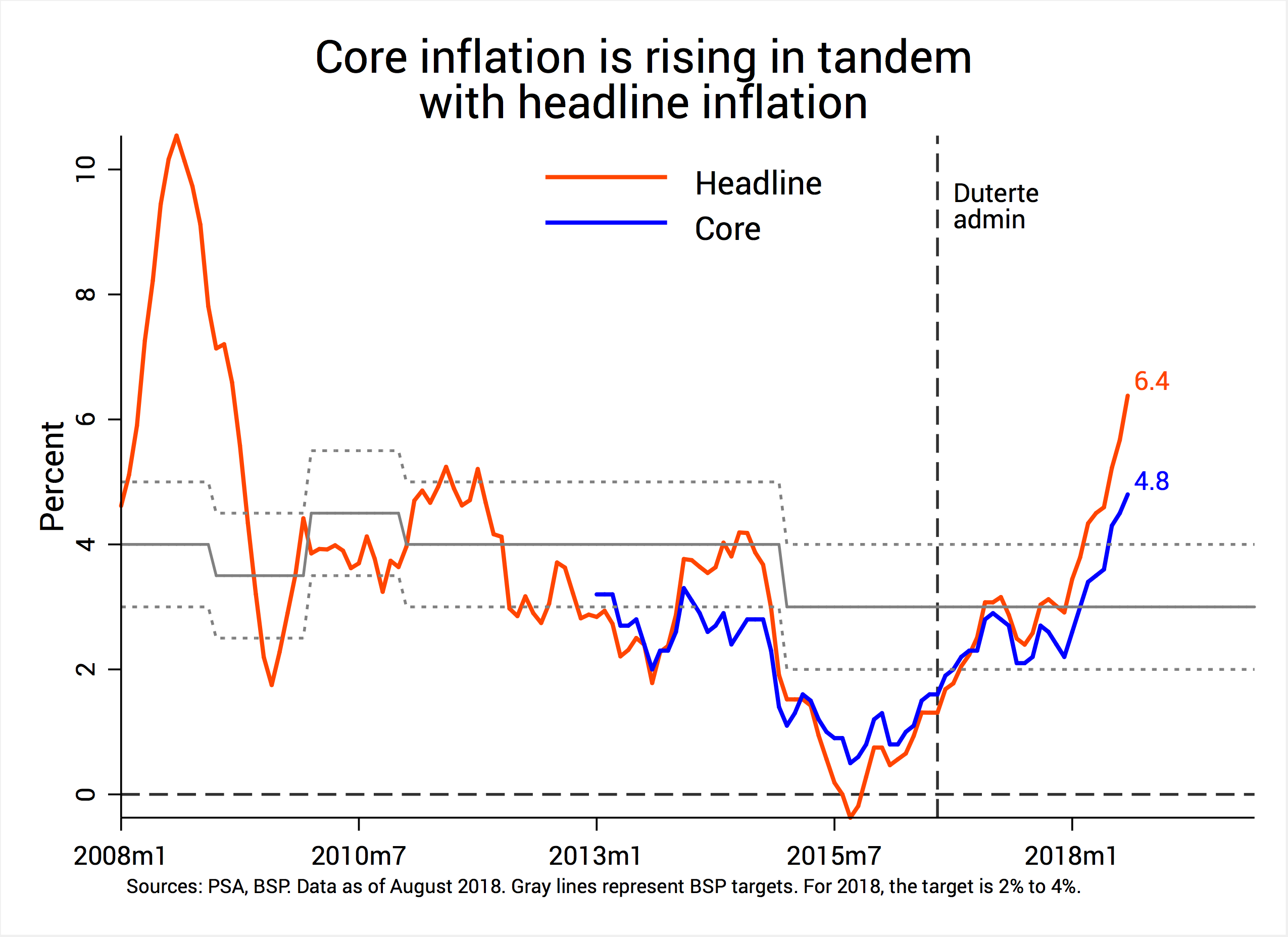 egypts headline inflation surges - HD1200×873