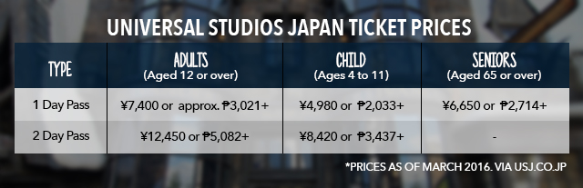 Theme park guide the wizarding world of harry potter in osaka japan gumiabroncs Choice Image