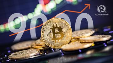 Bitcoin value surges past $9000 mark