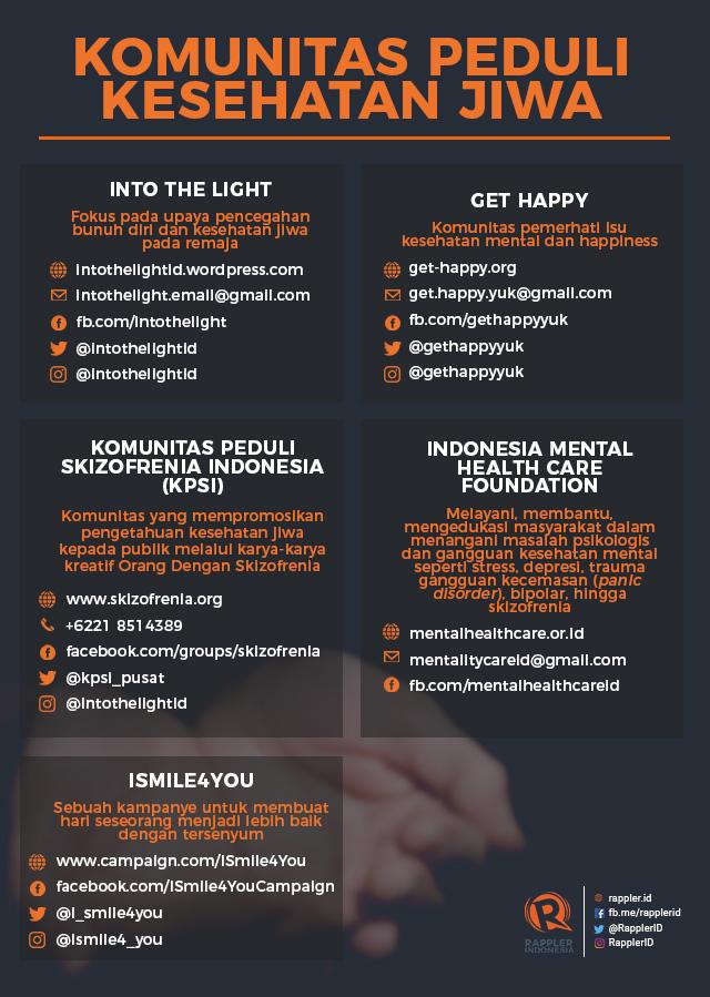 Daftar komunitas yang peduli kesehatan jiwa