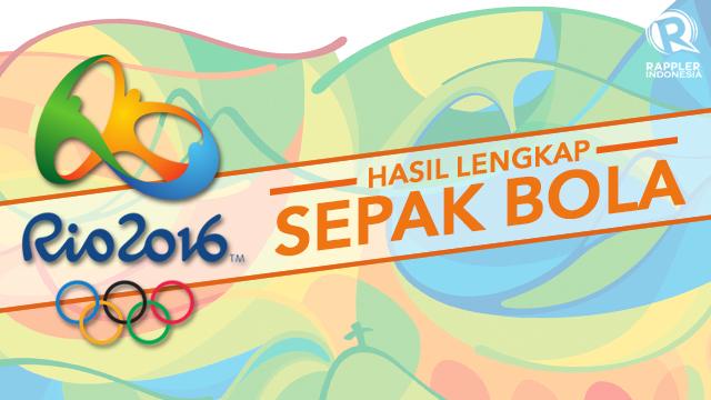 Hasil lengkap sepak bola Olimpiade Rio 2016: Babak ...